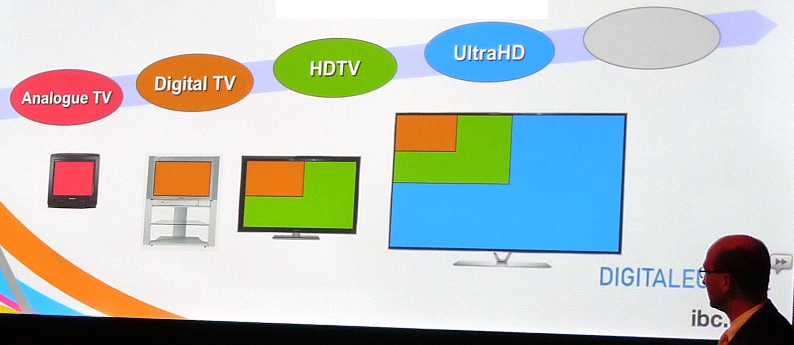 History of TV Formats in Martin Faehnrich presentation on Ultra-HD -thefilmbook