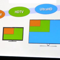 IBC: 4K and better pixels