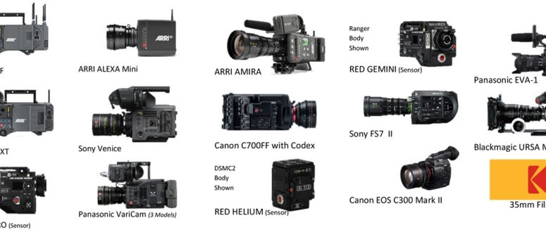 2019 Camera Comparison Chart - UPDATED
