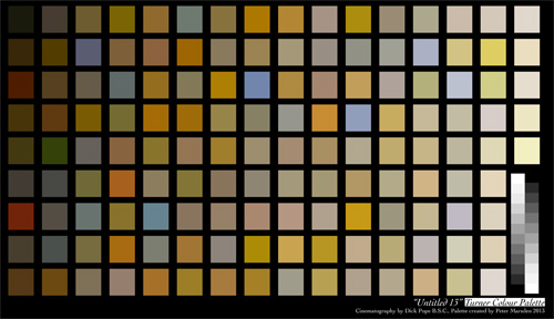 digital color palette for Mr Turner -thefilmbook-