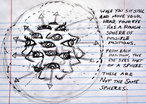 eleVR - Vi Hart sketch of 3D sphere eyeball-