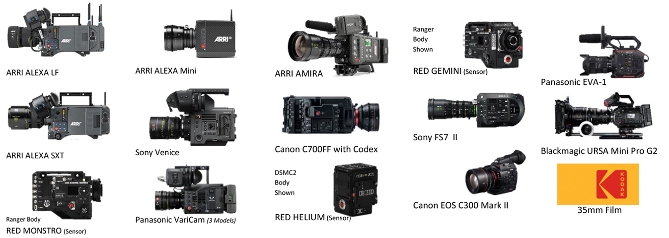 Featured Camera Comparison Chart 2019