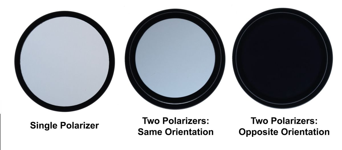 "Quick Tip: Here's a nifty little trick with two polarizers. Put them both in front of the lens. When their orientations align, they will function like a single polarizer. As you begin to turn one of the polarizers counter to the other, the overall light level will drop. When the filters' orientations are perpendicular to one another, the filters will block out all light. This creates a kind of variable neutral-density effect, whereby you can create ""fades"" in camera, if so desired."