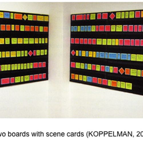 Color-coded index cards indicate scenes grouped into sequences