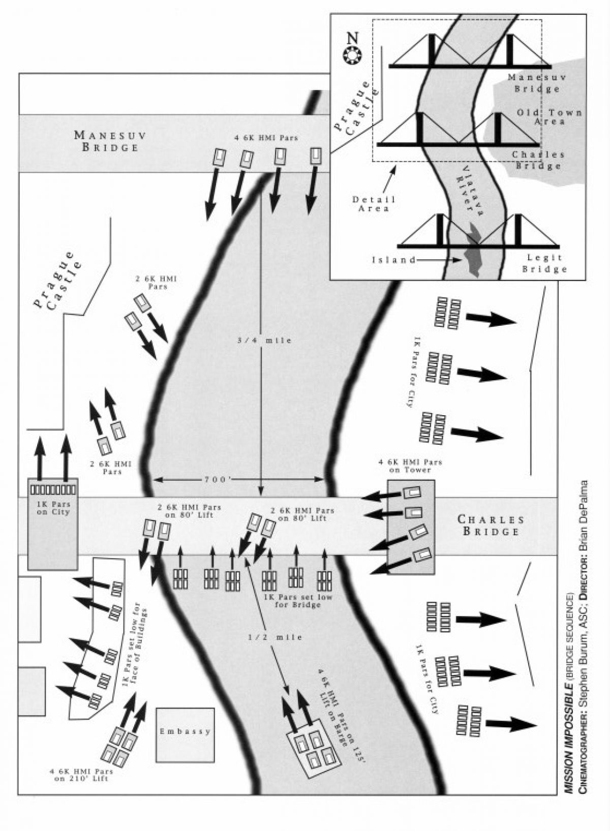 """Following his strategy of backlighting for night scenes, Burum devised a complex system for a 12-day shoot along the Vlatava River — which primarily used the historic Charles Bridge and the area around the Embassy (lower-left corner of the diagram). He explains, 'The four 6K HMIs on the Manesuv Bridge were backlights for the water, while the two 6Ks on the shore backlit the underside arches of the Charles."""" On the stone bridge itself, the two sets of 6Ks on lifts were only used when the camera was pointed north. While shooting south, the four 6Ks on a 210' lift near the Embassy were utilized. And when shooting east, the four tower-mounted 6Ks were used. Burum details, """"The 6Ks on the barge were used to crosslight when looking east or west on the Charles, and we had about 450 IK Pars to light the city in the background. The IKs lighting the face of the Charles were at the water's edge, mounted on pilings driven into the river bottom. The pilings were designed to break up ice during the winter and already had lights mounted there, so we took advantage of those positions. In all, we had about 50 footcandles for the key, so we were shooting at an f4 on 5298. """"It took about two weeks to lay  all the cable and we had 11 generators, with everything — including 24 brand-new 6K HMI Pars — all supplied by Lee Electric in London."""""""