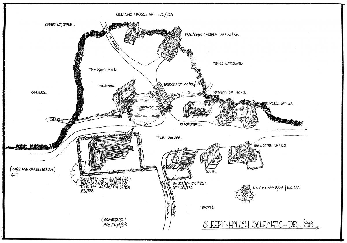 The basic layout for the town of Sleepy Hollow.