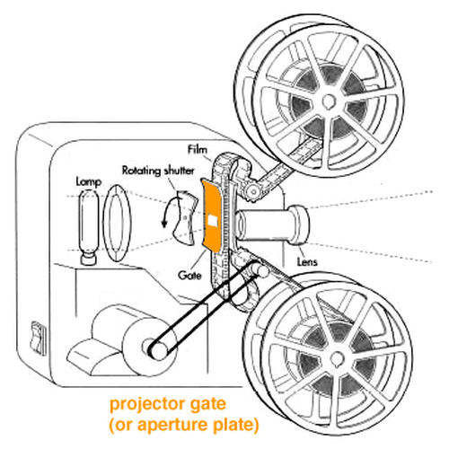 film projector aperture plate